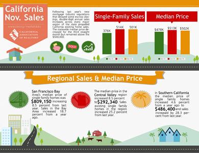 jan17_sales